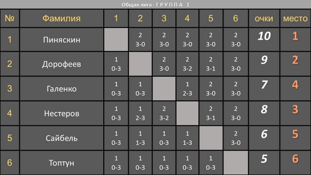 01 Общая лига